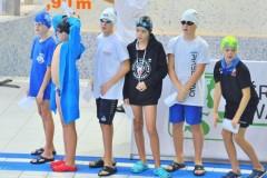 18.10.2015 - Od młodzika do olimpijczyka