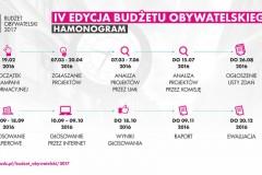 Łódzki Budżet Obywatelski dla SP137