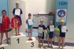 Mistrzostwa 8 latków